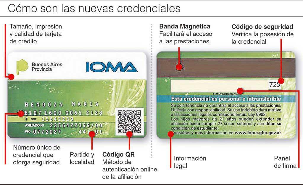 IOMA empezó a entregar las nuevas credenciales