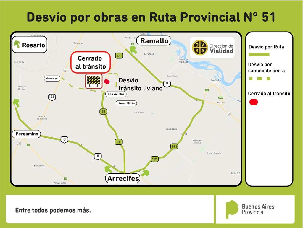 Ruta 51: Corte total por 45 días en inmediaciones del Acceso a Las Violetas