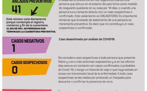 Se desestimó el posible primer caso de Coronavirus en Rojas