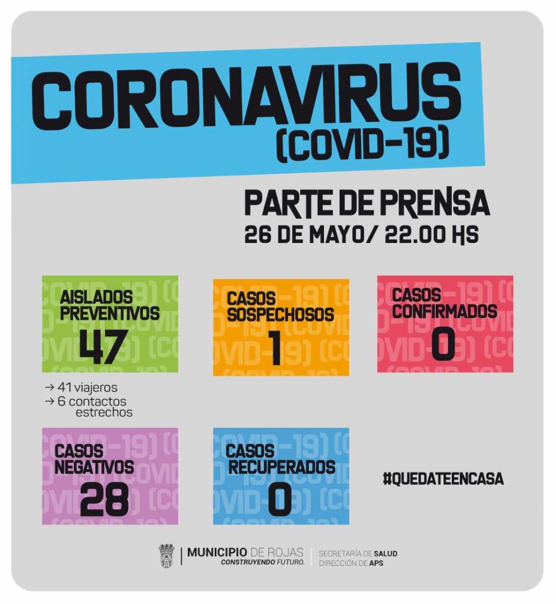 Covid 19: se suma un nuevo caso sospechoso