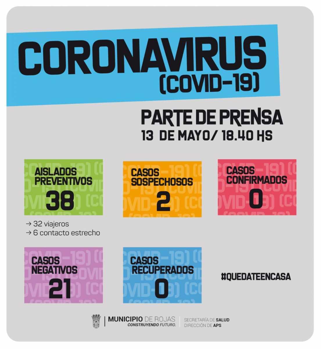 Covid 19: un caso negativo y dos nuevos sospechosos